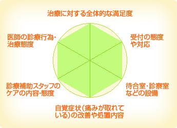 増田歯科クリニック