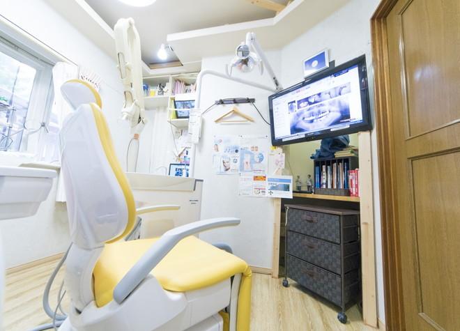 きたざわ歯科・かみあわせ研究所