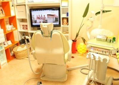 TERRA矯正歯科クリニック